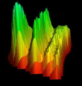 德国JC Bachmann在线元素分析仪,OREGON矿石和煤炭分析可洗性监测仪,X射线元素分析仪,矿石元素在线分析仪,金属元素分析仪,在线元素监测仪,元素分析仪,微量元素分析仪,有机元素分析仪,实验室元素分析仪,传送带元素分析仪
